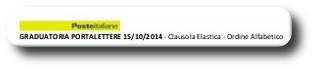 Graduatoria Portalettere 15/10/2014